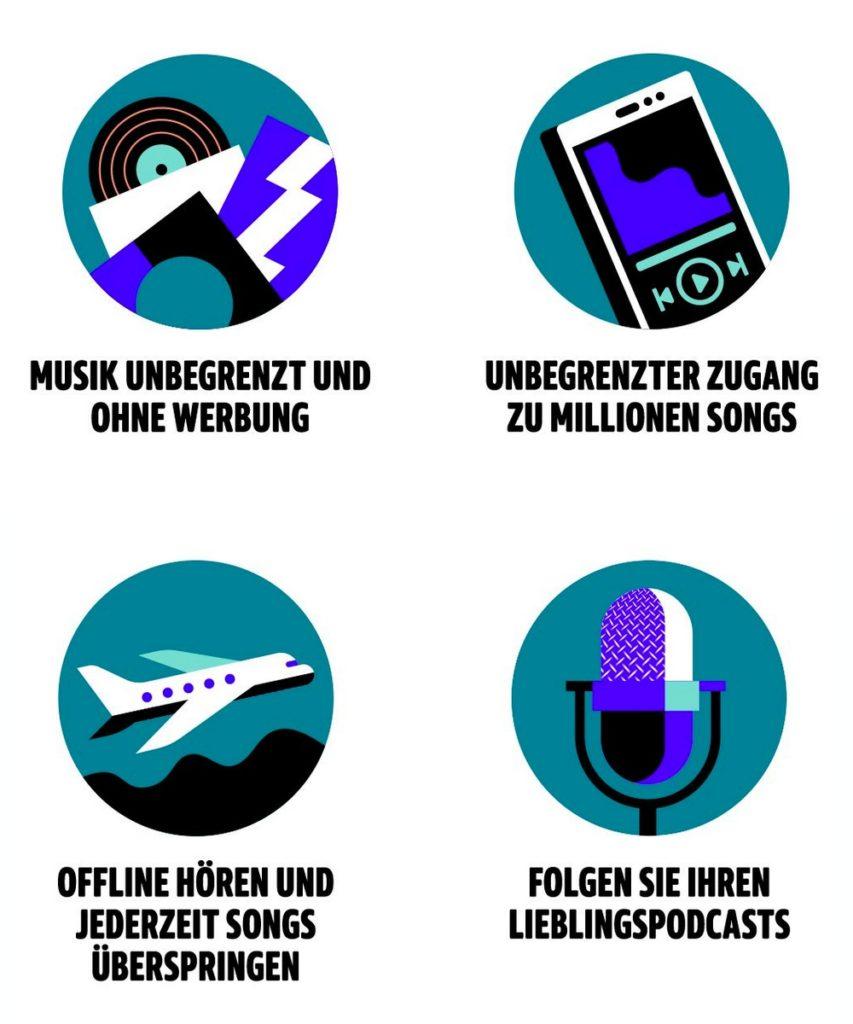 Amazon Music Unlimited monatlich kuendigen